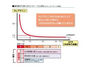 """慢性腎臓病ステージと対策 """"新しい国民病""""として「慢性腎ぞう病(CKD)」が注目されています。こ"""